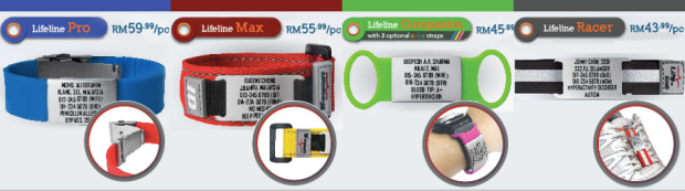 Lifeline ID's models, from their website.