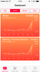 See the sudden spike in my pedometer? (Screenshot of Apple Health, on iPhone 5S)