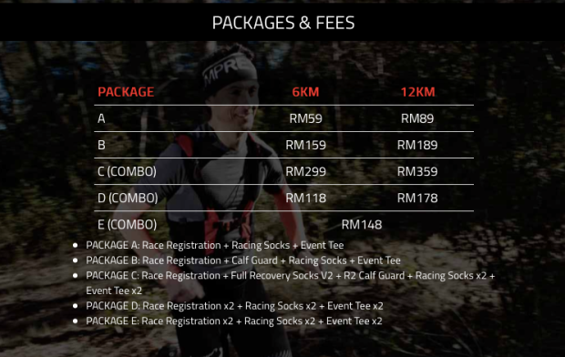 The packages and fees In a nutshell! Screenshot from www.combochallenge.com